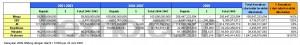 daftar-harta-kekayaan-capres-dan-cawapres-2009-summary